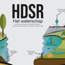 Animatie HDSR Netwerk Water & Klimaat regio Utrecht